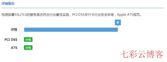 nginx禁用TLS1.0以符合PCI DSS